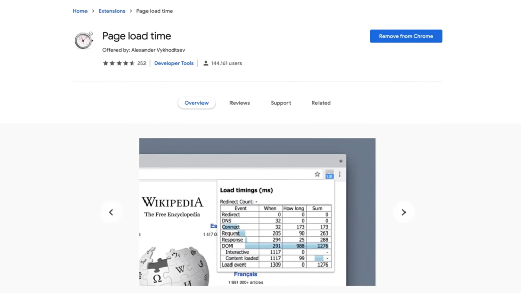 Page Load Time Google Chrome SEO Extension