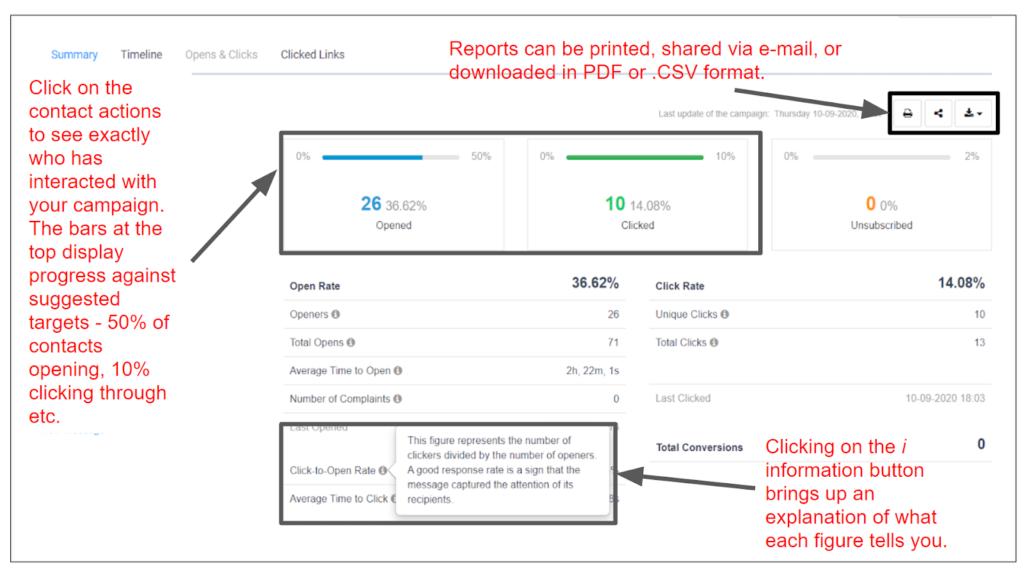 sendinblue individual campaign statistics